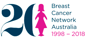 Breast Cancer Network Australia logo